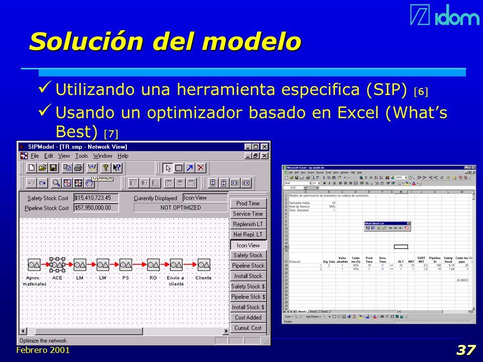 Solución del modelo Utilizando una herramienta especifica (SIP) [6]